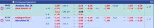 Daftar7msport.com - sbobet-basket